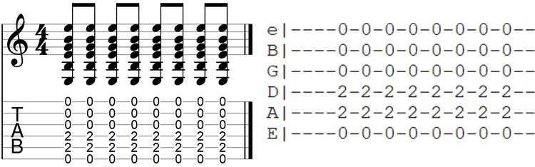 Guitar TAB strumming