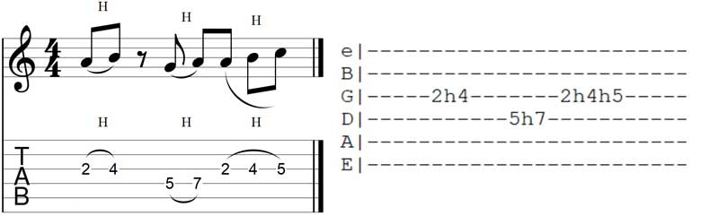 H symbol in Guitar TAB