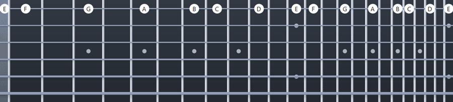 Memorizing notes on the high E string