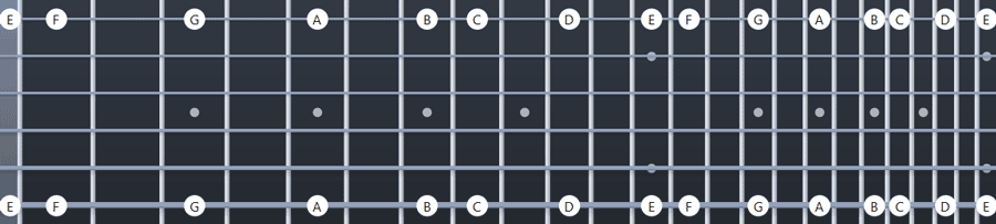 Notes on the high E and low E strings