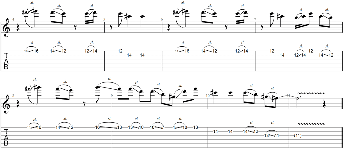 My Sweet Lord slide guitar TAB