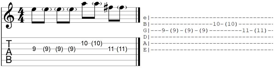 Parentheses symbol in Guitar TAB