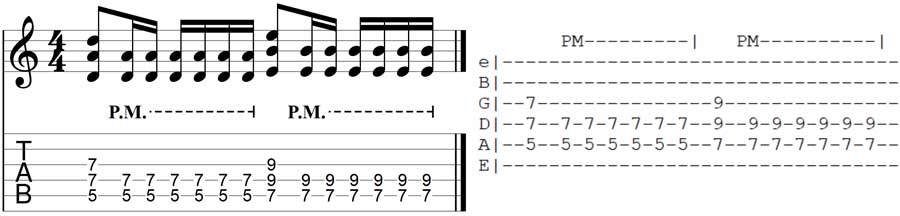 pm symbol in Guitar TAB