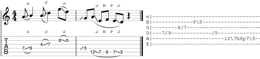 Slash symbol in Guitar TAB