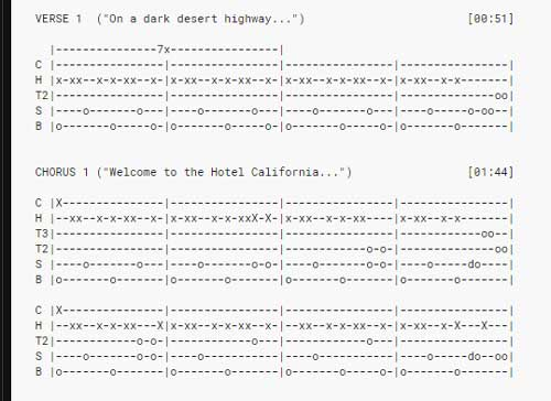 Ultimate Guitar Drum TABs