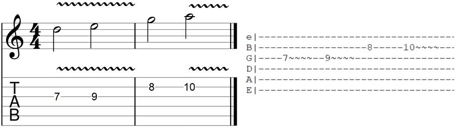 v symbol in Guitar TAB