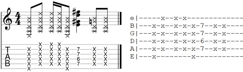 x symbol in Guitar TAB