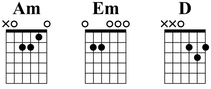 Fingerpicking chord diagrams
