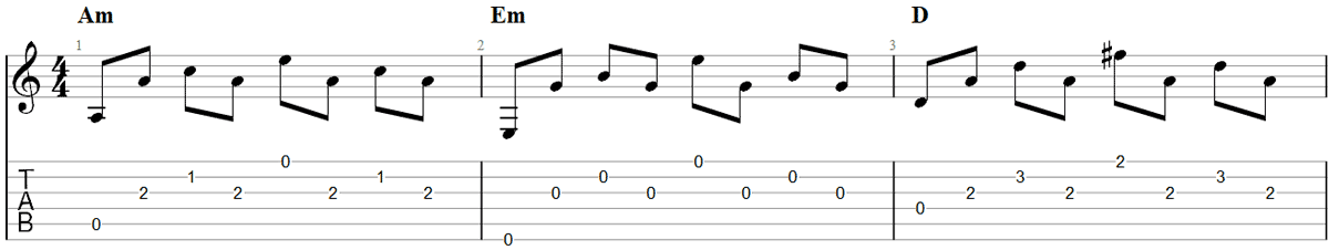 Guitar Fingerpicking Pattern 1
