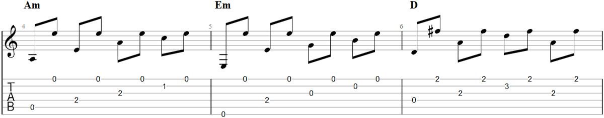 Guitar Fingerpicking Pattern 2