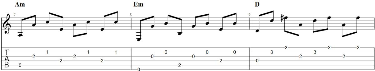 Guitar Fingerpicking Pattern 3