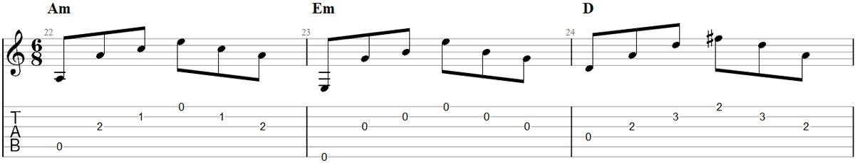 Guitar Fingerpicking Pattern 8