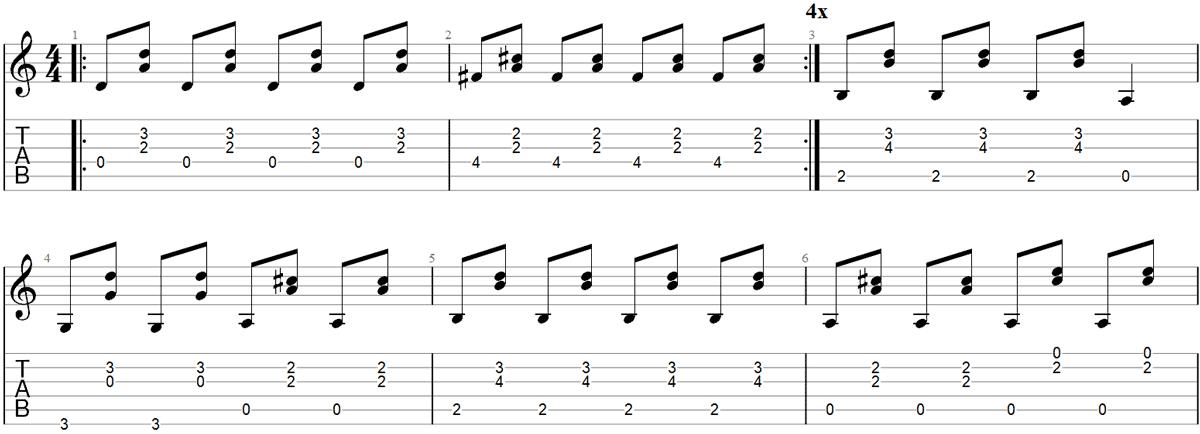 Hey There Delilah Fingerpicking Guitar TAB