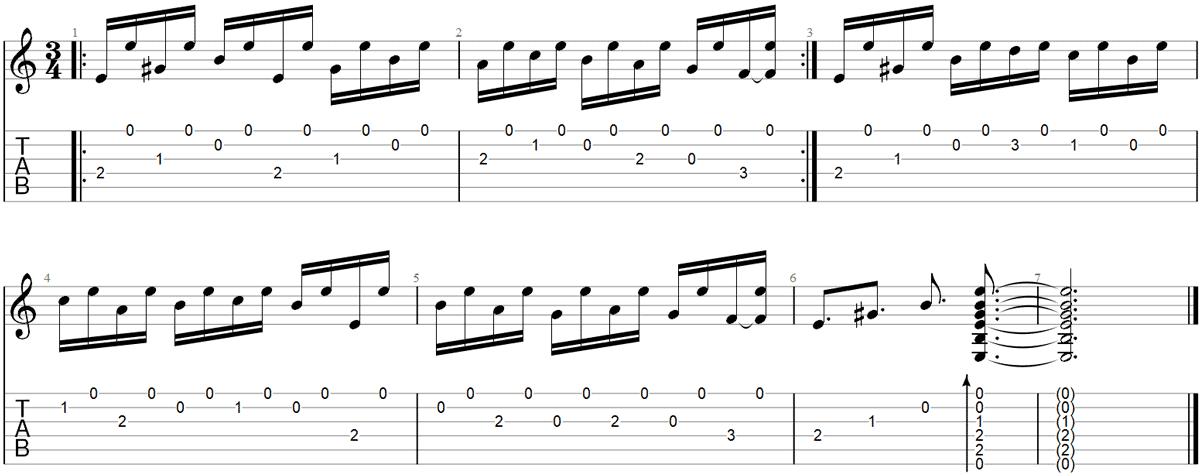 Malaguena fingerpicking Guitar TAB