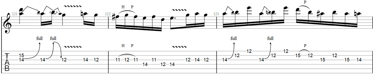 Nothing Else Matters guitar solo TAB