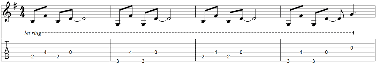 Metallica One intro guitar riff TAB