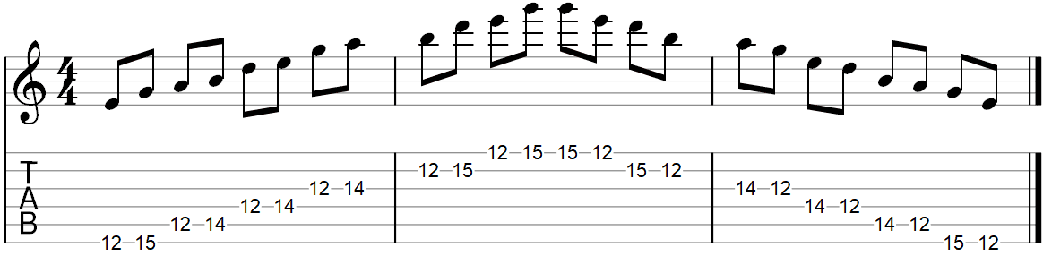 Pentatonic scale exercise TAB