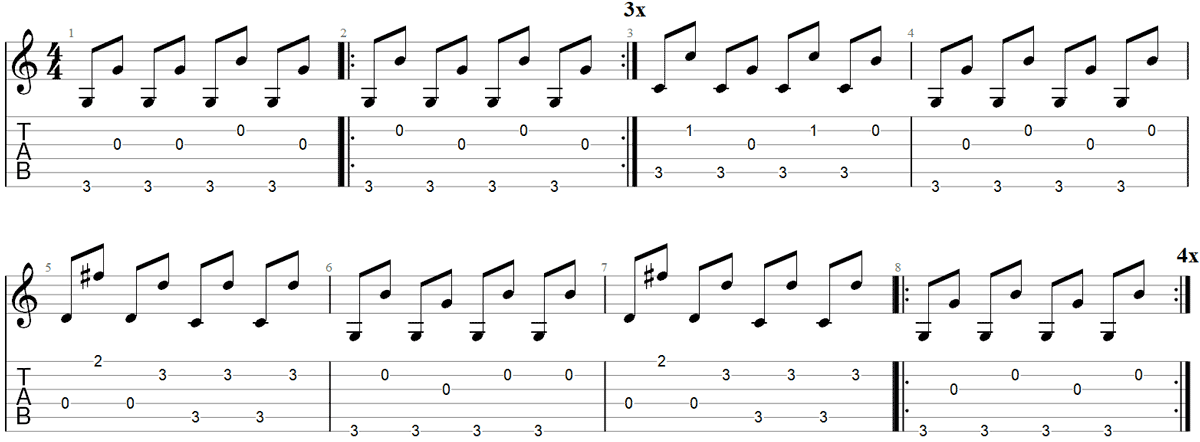 We're Going to Be Friends Fingerpicking Guitar TAB
