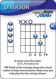 Guitar flash card 3