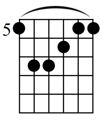 Barre chord diagram 2