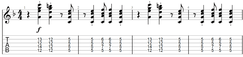 Brown Sugar Guitar TAB in Open G Tuning