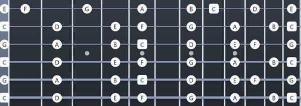 C Major scale in alternate tuning