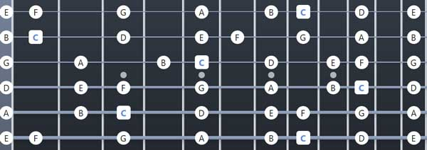 C Major scale in standard tuning