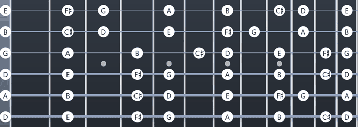 Drop D fretboard D Major scale