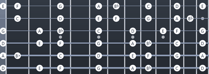 Drop D fretboard D minor scale