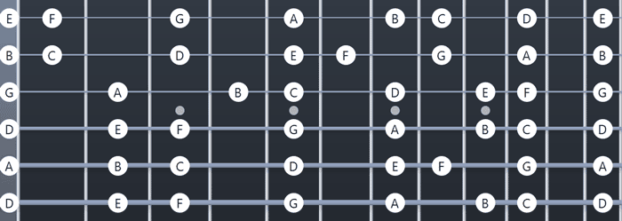 Drop D fretboard notes