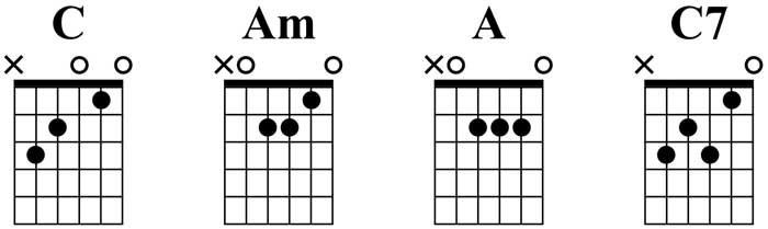 Drop D Tuning open chords 1