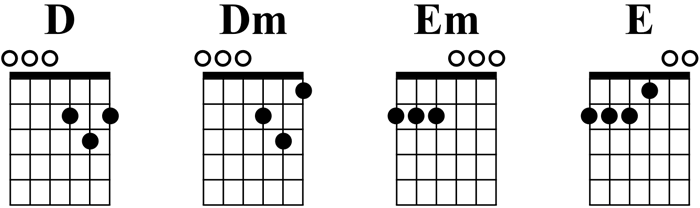 Drop D Tuning open chords 2