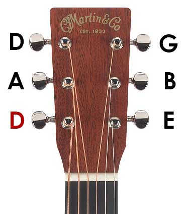 Drop D Tuning on Guitar