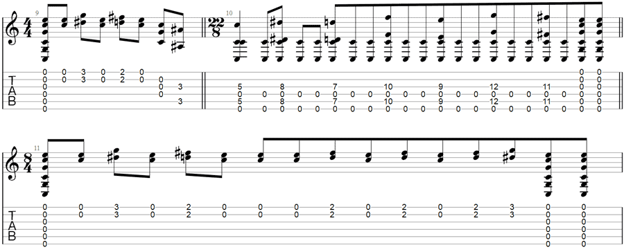 Friends Guitar TAB in Open C Tuning
