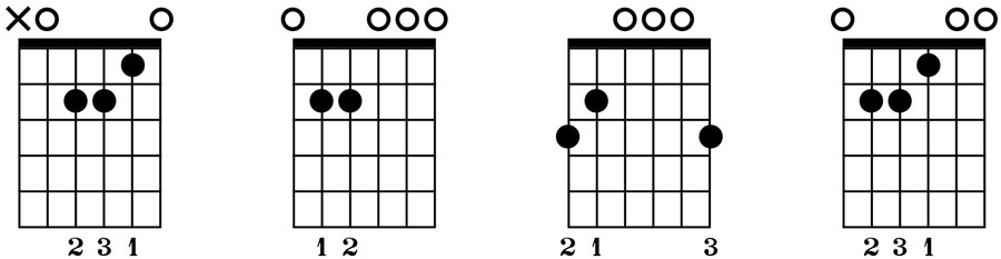 Guitar chord diagrams open chords