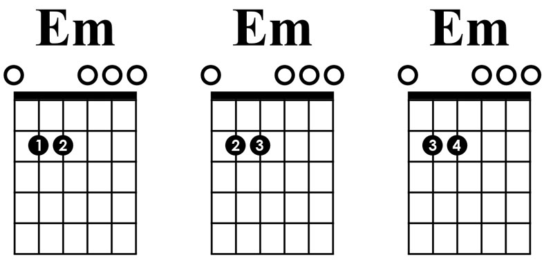 Guitar chord diagrams with finger numbering