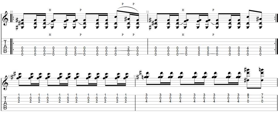King of Spain Guitar TAB in Open C Tuning