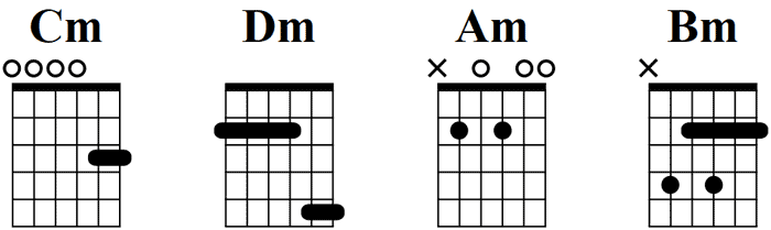 Minor chords in Open C Tuning