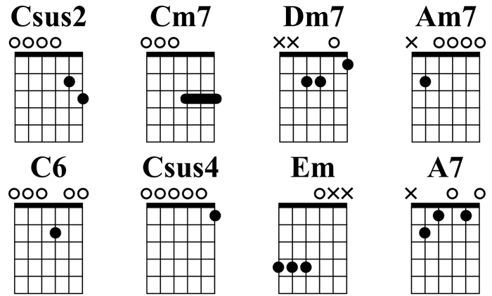 Open chords in Open C Tuning