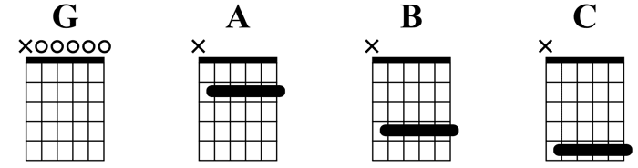 Open G Tuning Major Chords