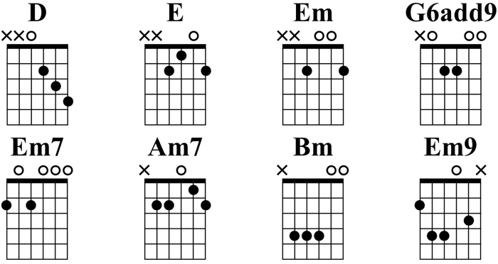 Open G Tuning Open Chords