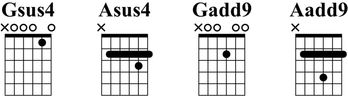 Open G Tuning Suspended Added Chords