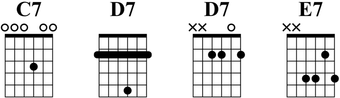 Seventh chords in Open C Tuning
