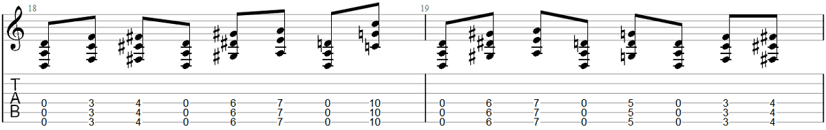 Slither Drop D Guitar TAB