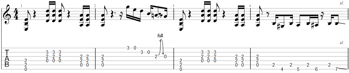 Back in black guitar riff TAB