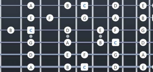 C Major scale resources
