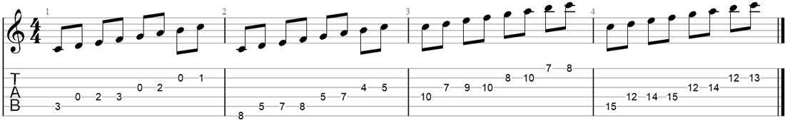 C Major scale Guitar TAB