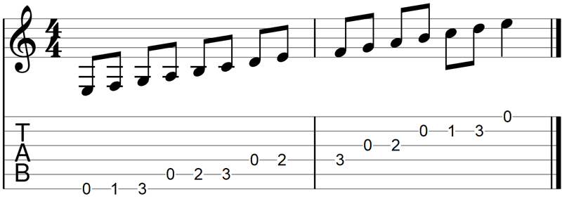 C Major scale on the staff and Guitar TAB