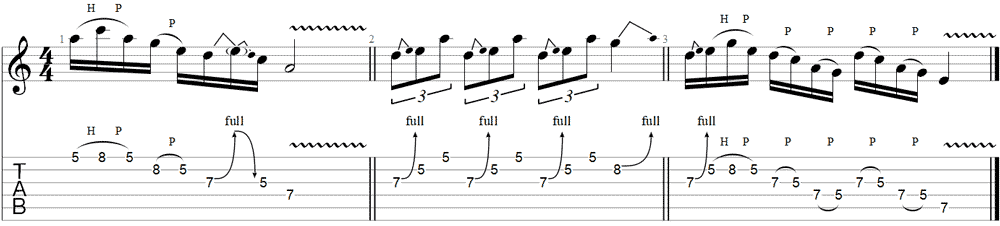 Cliche Pentatonic licks