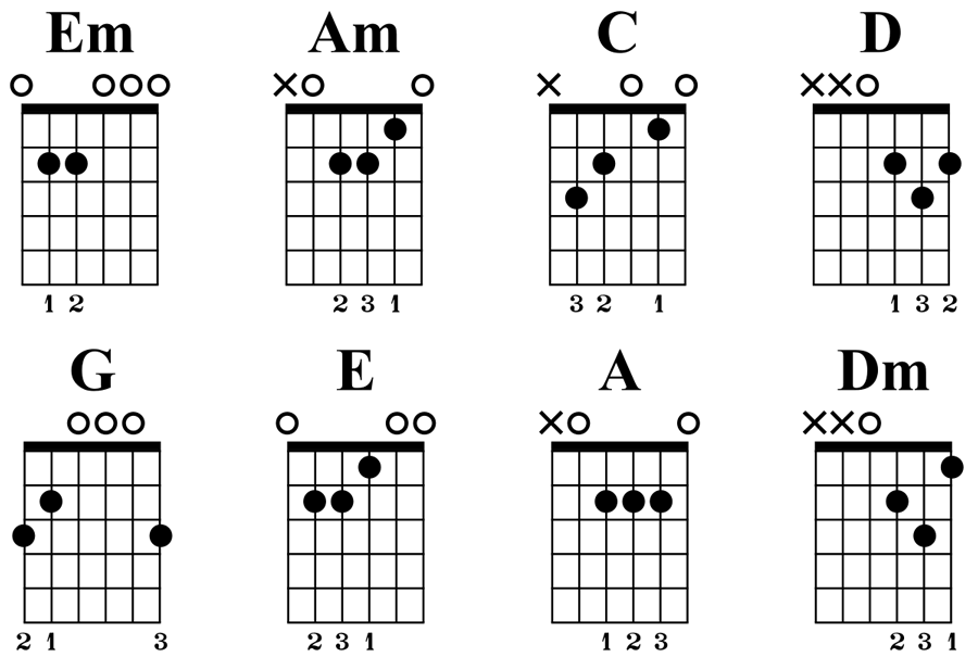 Easy open guitar chords